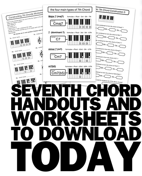 printable 7th chord piano keyboard music worksheets