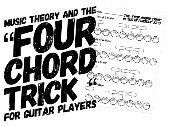 how to teach music theory to guitar players with chord worksheets