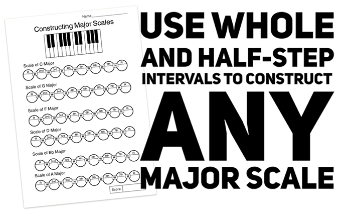 High School music theory lesson plans on major scale construction