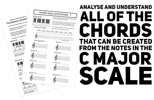 music theory lesson plan chords made from notes in C major scale