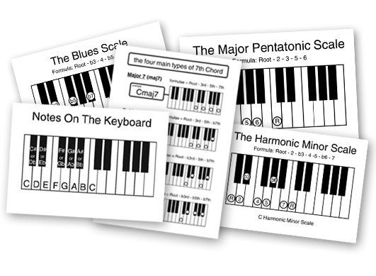 Major Music Theory Worksheets Chords As Well As Subtraction Worksheets ...