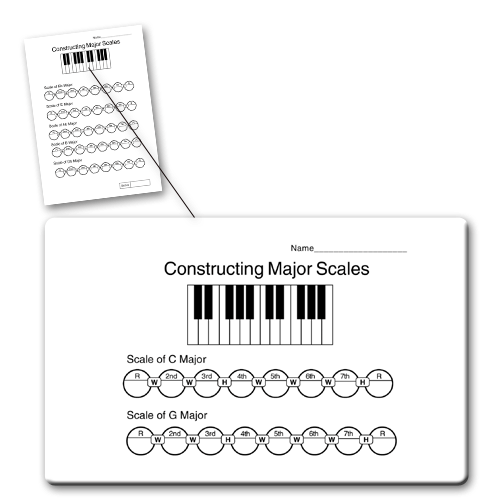 Music Theory Worksheets 300 Pdfs To Print Today
