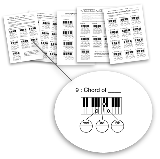 photograph relating to Music Puzzles Printable titled Tunes Principle Worksheets 300 PDFs in direction of print at present