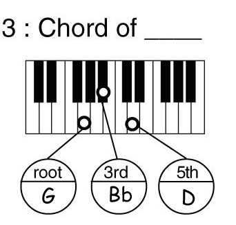 PDF printable Music chord worksheets
